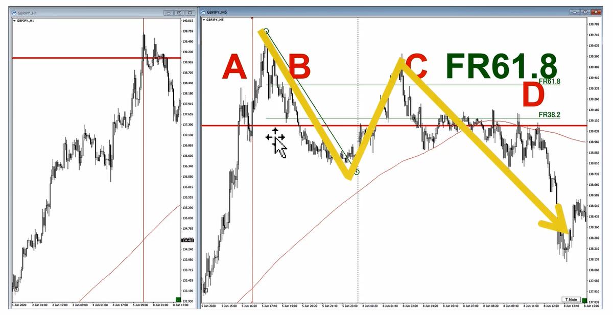 f:id:trader-nori:20200615204923p:plain