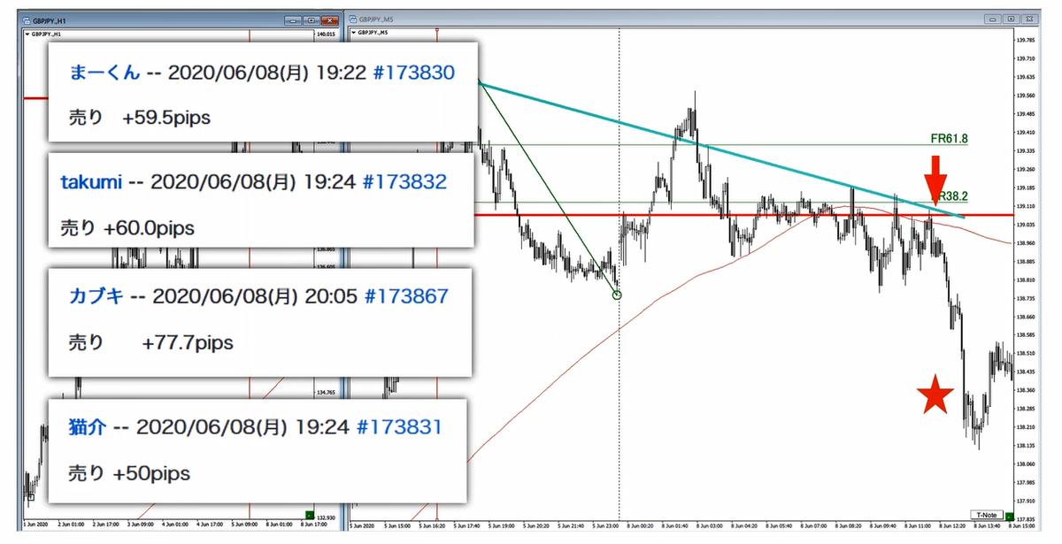 f:id:trader-nori:20200615204931p:plain