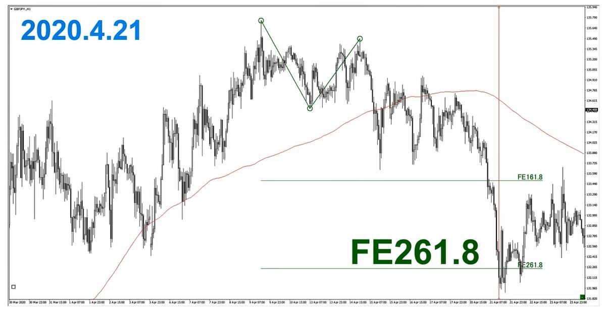 f:id:trader-nori:20200615205127p:plain