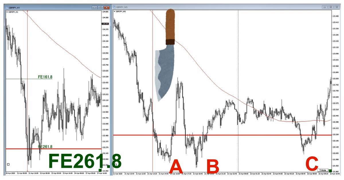 f:id:trader-nori:20200615205141p:plain