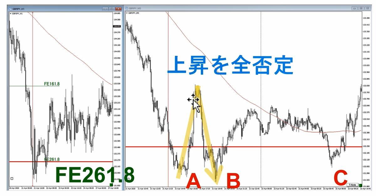 f:id:trader-nori:20200615205145p:plain