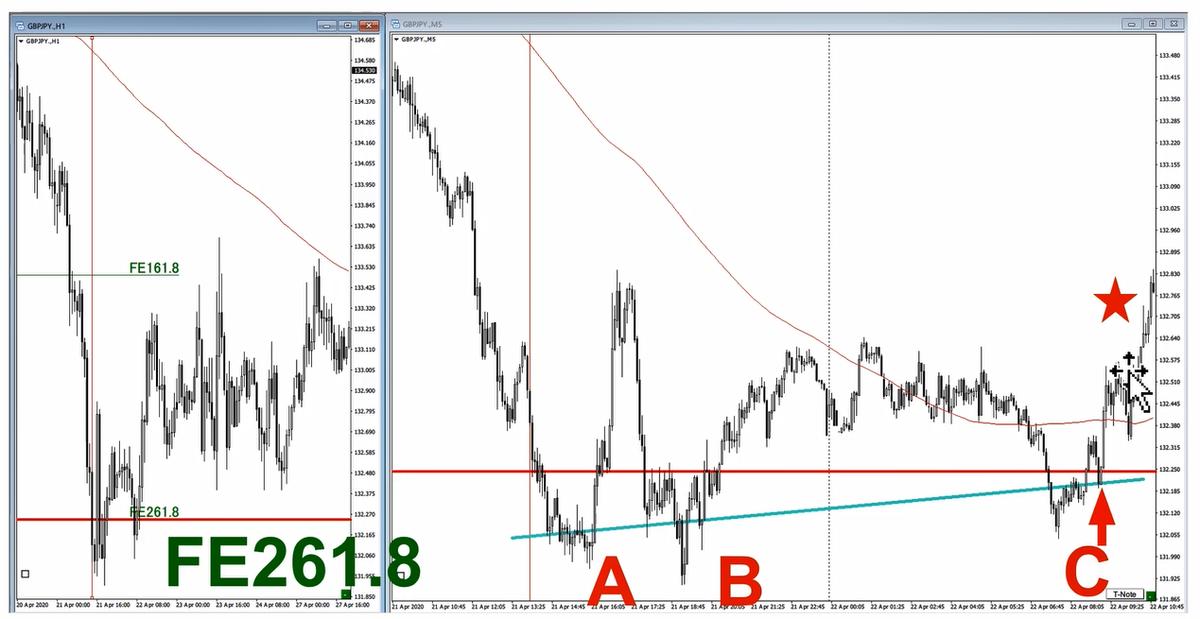 f:id:trader-nori:20200615205303p:plain