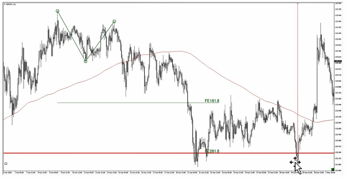 f:id:trader-nori:20200615205308p:plain