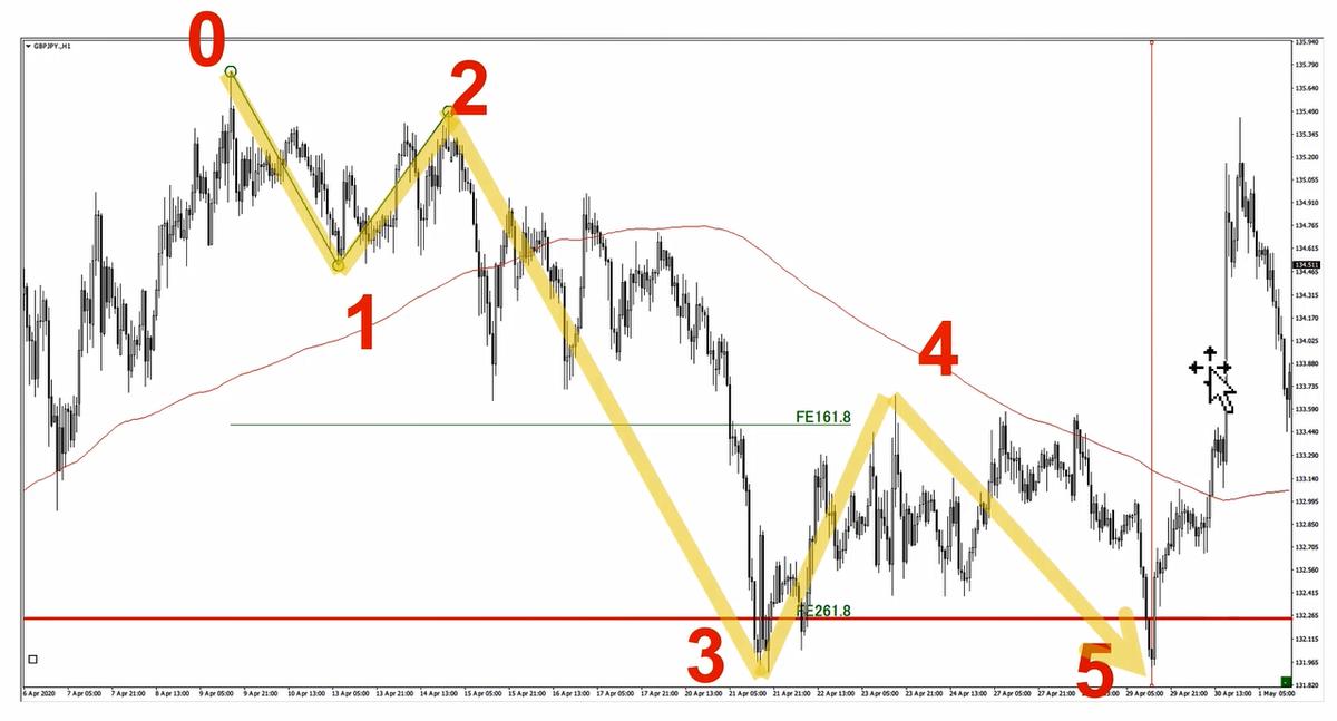 f:id:trader-nori:20200615205313p:plain