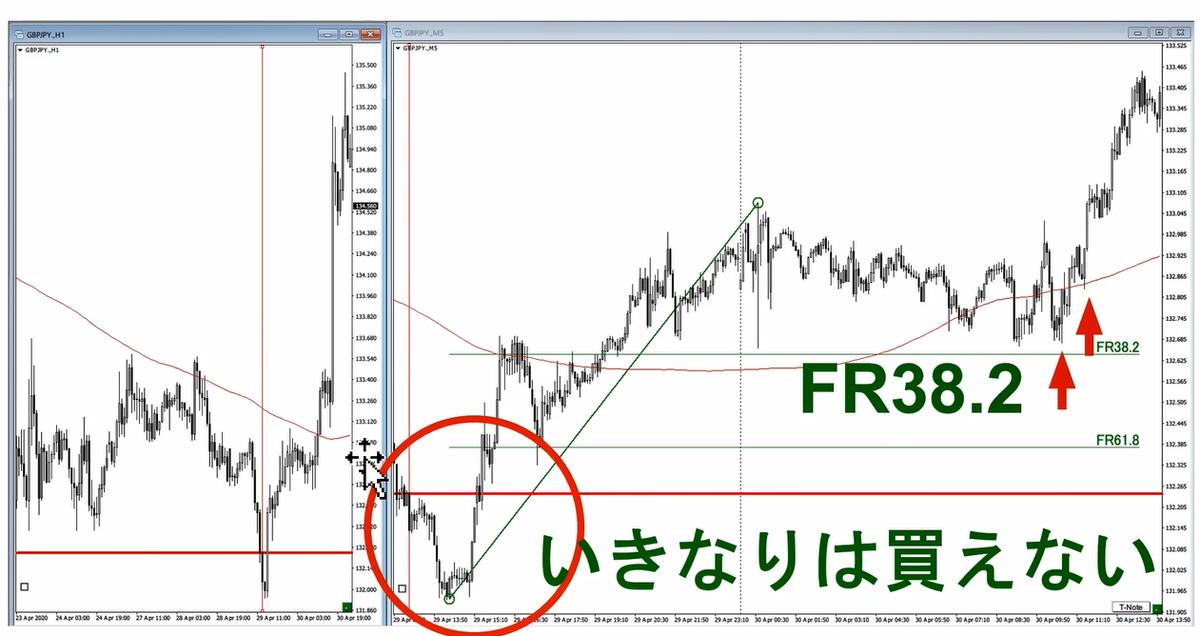 f:id:trader-nori:20200615205318p:plain
