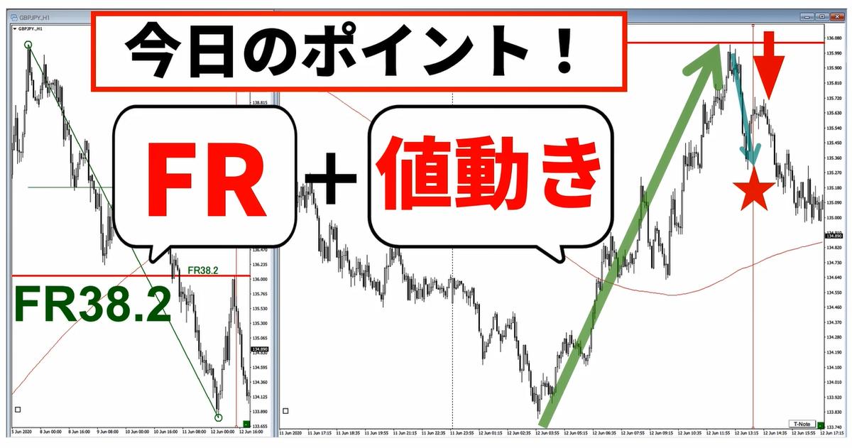 f:id:trader-nori:20200622180542p:plain