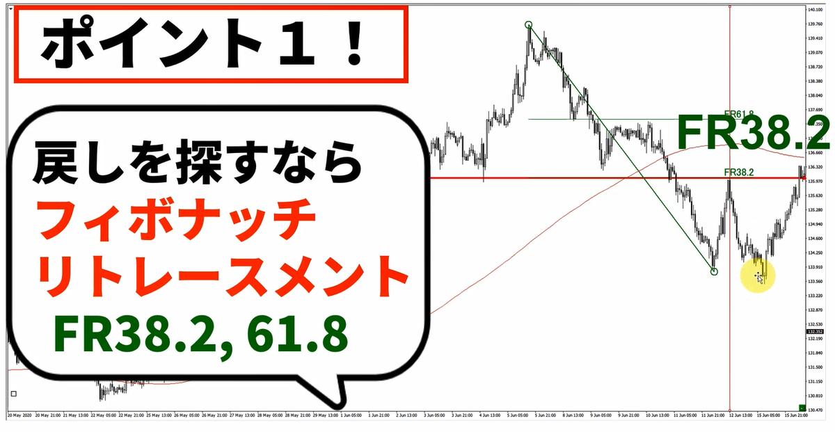 f:id:trader-nori:20200622180547p:plain