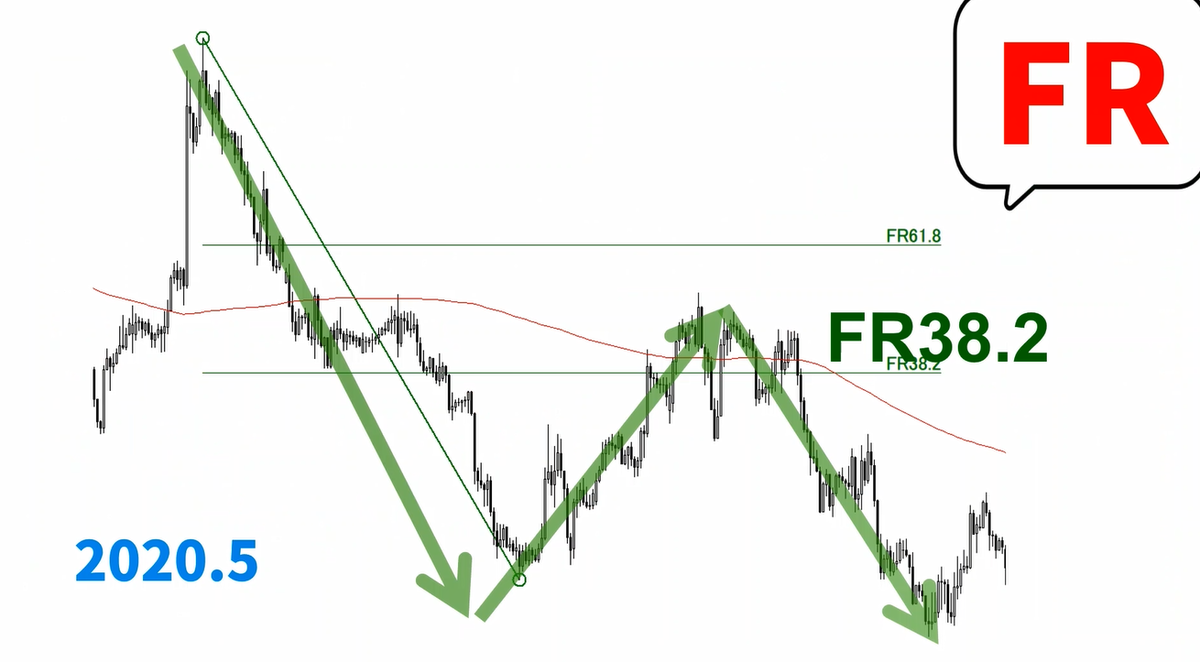 f:id:trader-nori:20200622180553p:plain