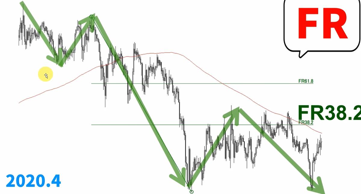 f:id:trader-nori:20200622180557p:plain