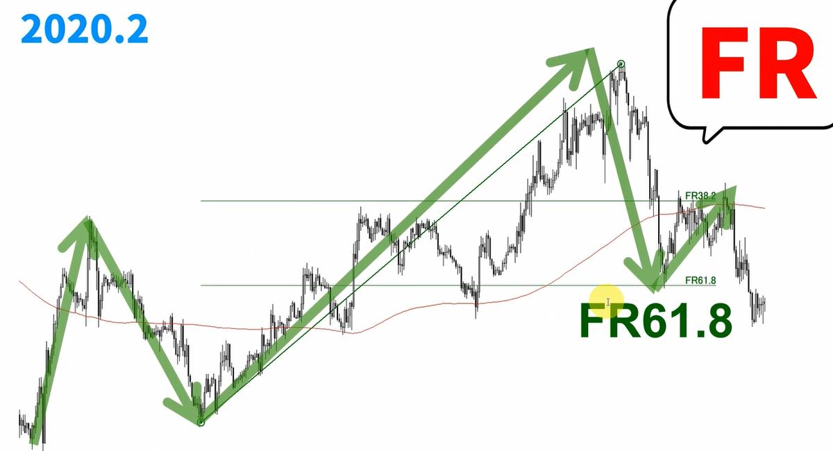 f:id:trader-nori:20200622180601p:plain