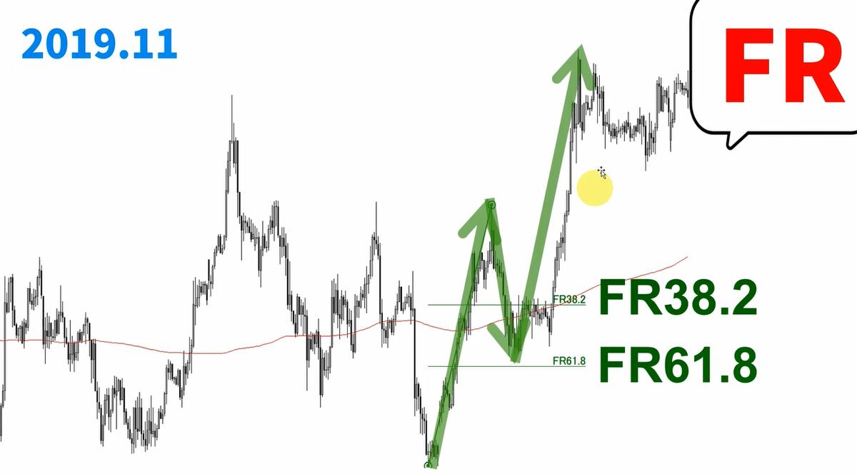 f:id:trader-nori:20200622180605p:plain