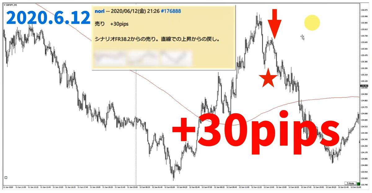 f:id:trader-nori:20200622180845p:plain