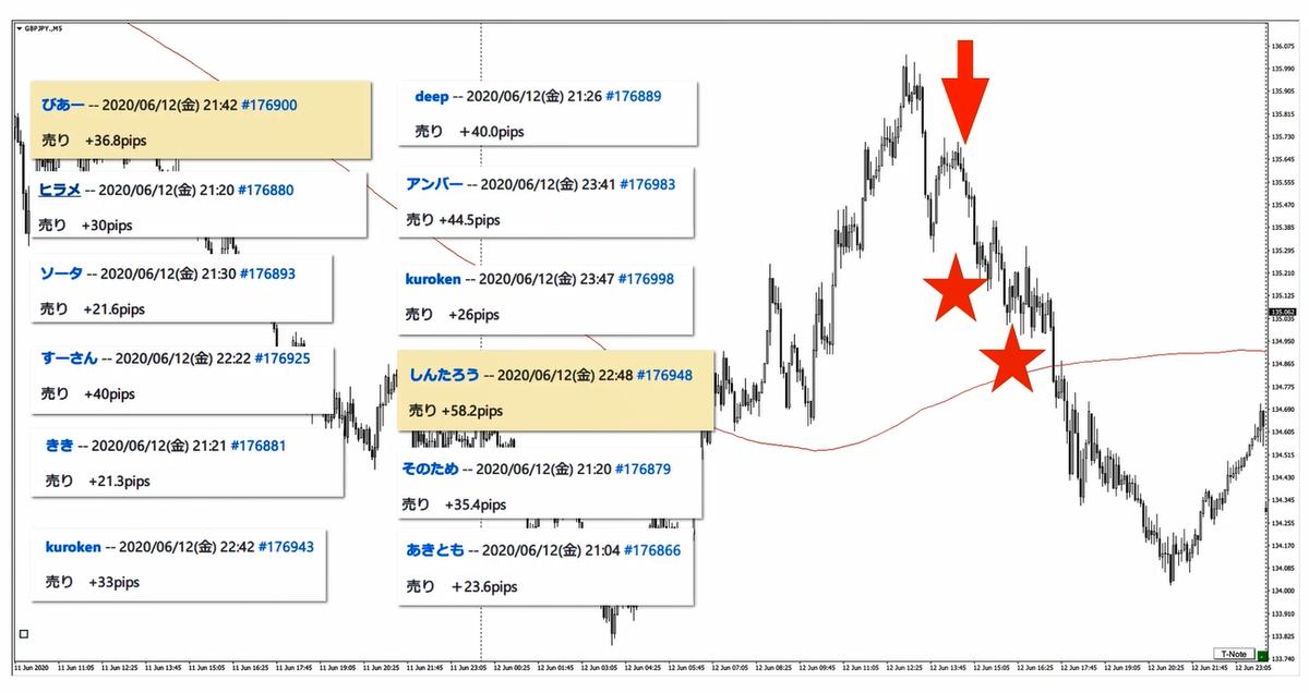 f:id:trader-nori:20200622180852p:plain