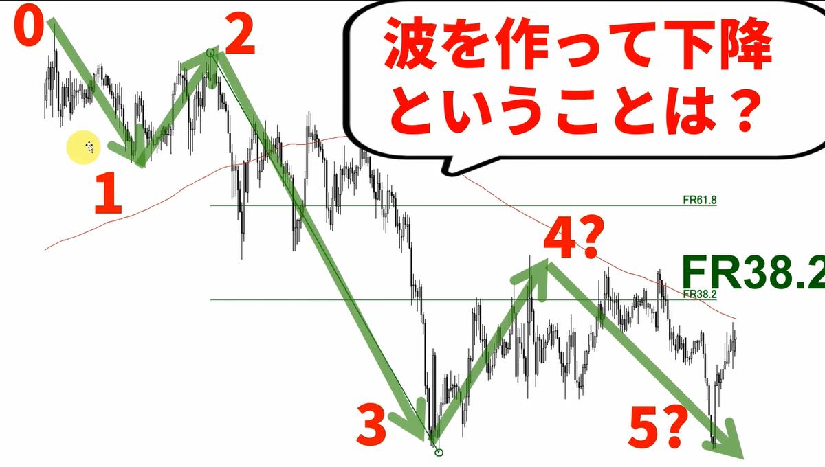 f:id:trader-nori:20200622181215p:plain