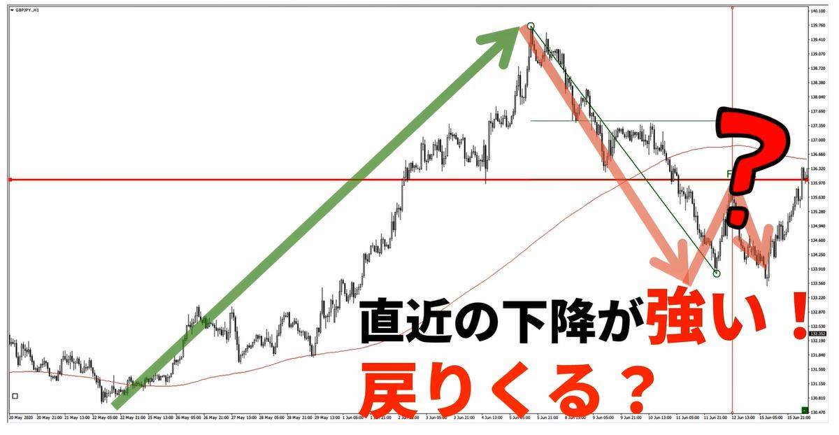 f:id:trader-nori:20200622181221p:plain