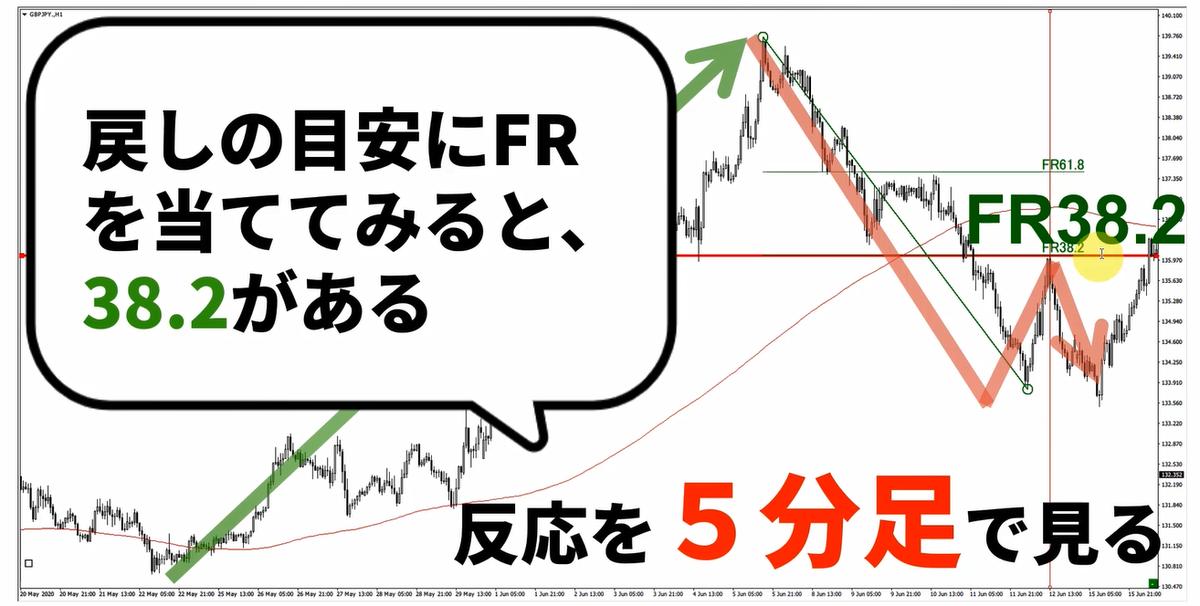 f:id:trader-nori:20200622181225p:plain