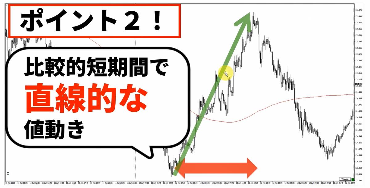 f:id:trader-nori:20200622181957p:plain