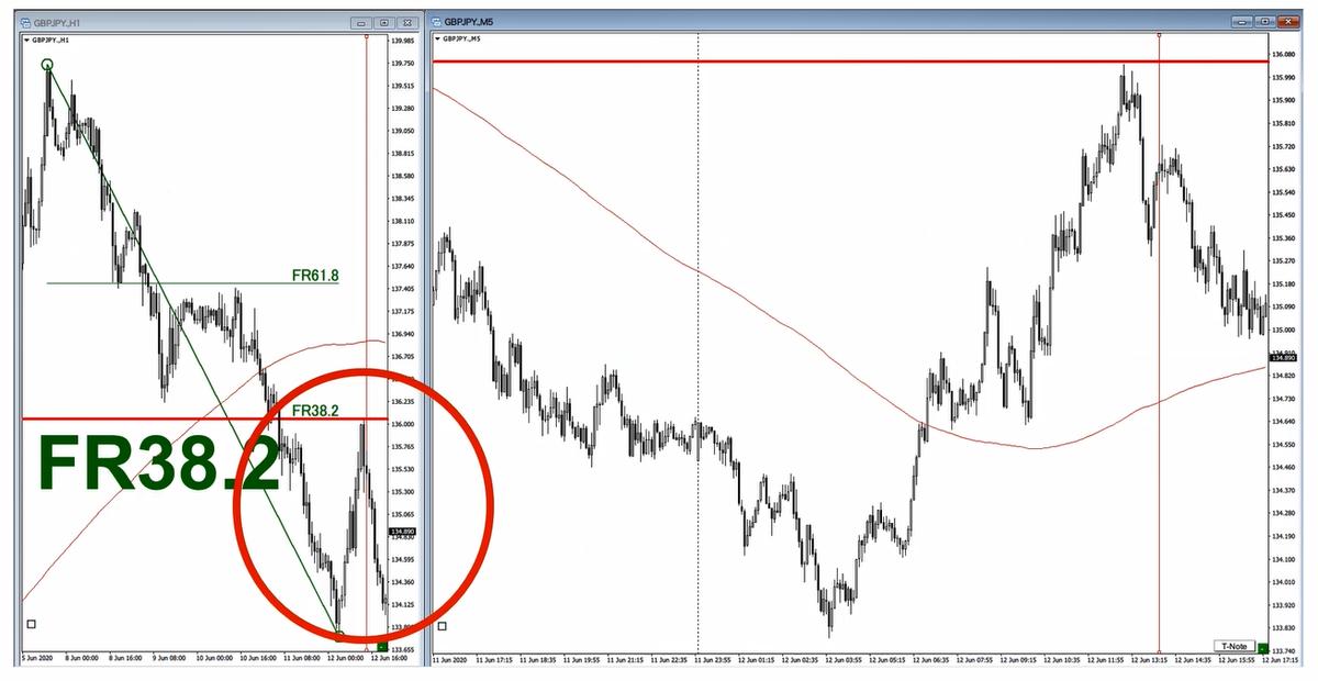 f:id:trader-nori:20200622182006p:plain