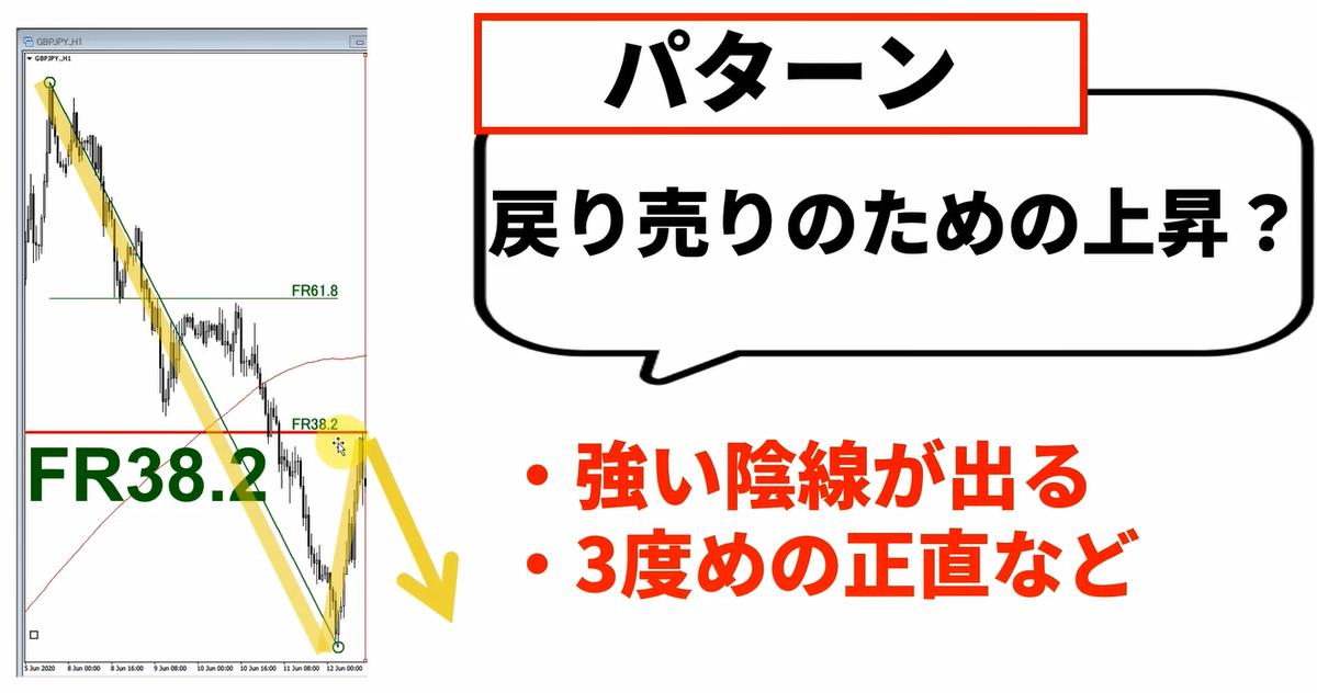 f:id:trader-nori:20200622182016p:plain