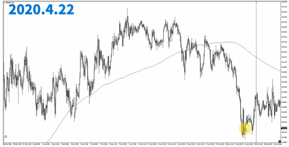 f:id:trader-nori:20200622182431p:plain