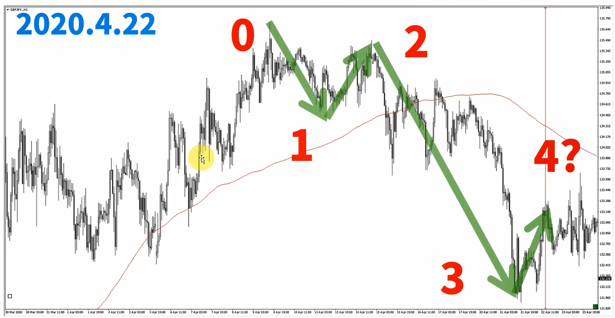 f:id:trader-nori:20200622182437p:plain