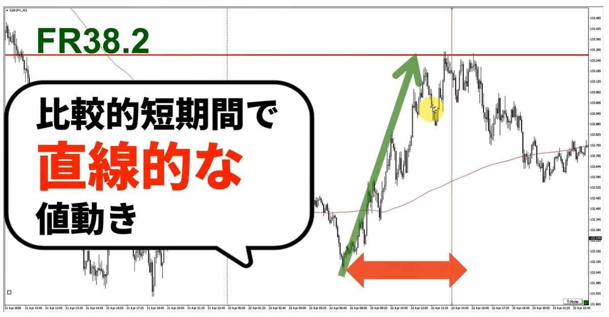 f:id:trader-nori:20200622182447p:plain