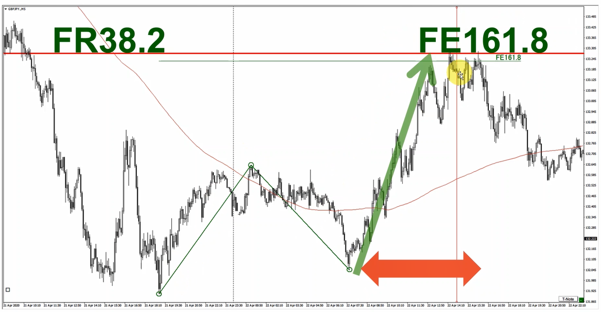 f:id:trader-nori:20200622182451p:plain