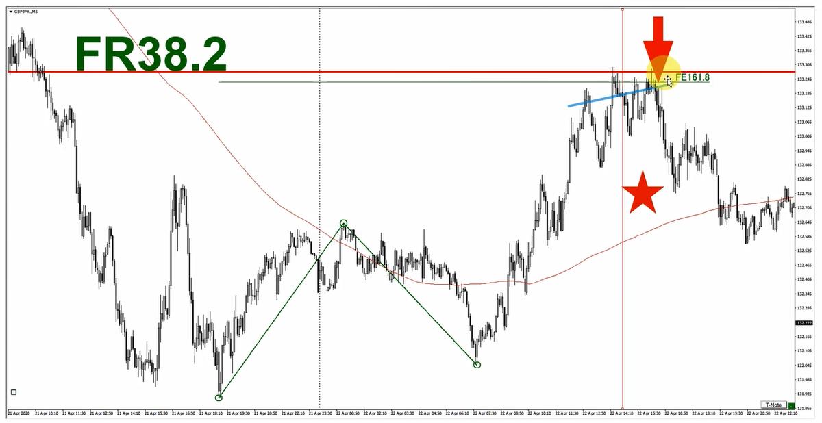 f:id:trader-nori:20200622182456p:plain