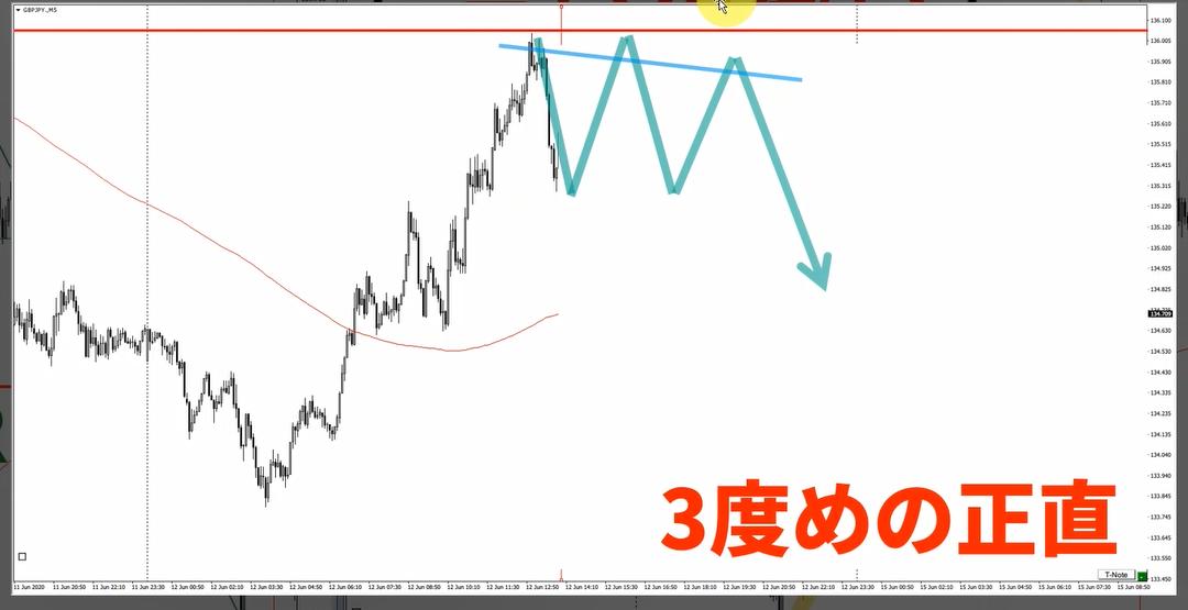 f:id:trader-nori:20200622182706p:plain