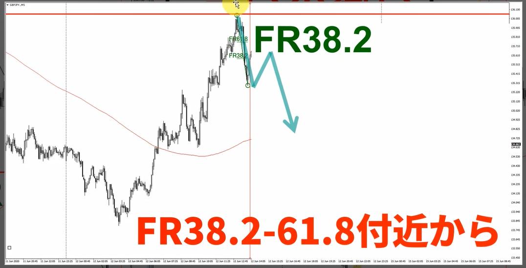 f:id:trader-nori:20200622182711p:plain