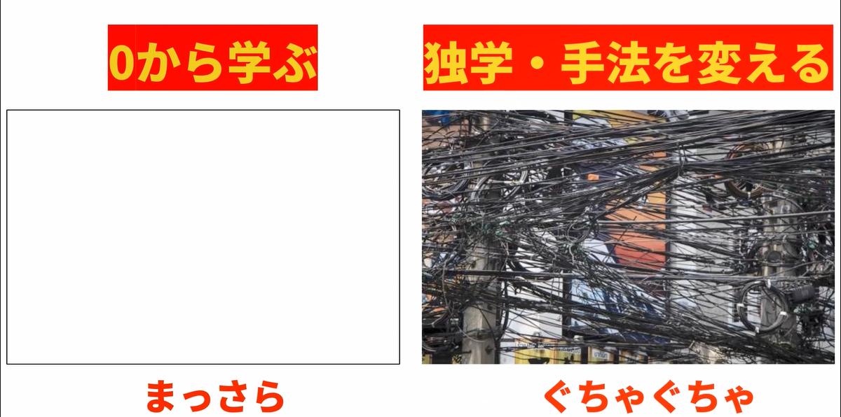 f:id:trader-nori:20200626172151p:plain