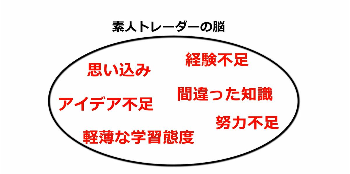 f:id:trader-nori:20200626172940p:plain