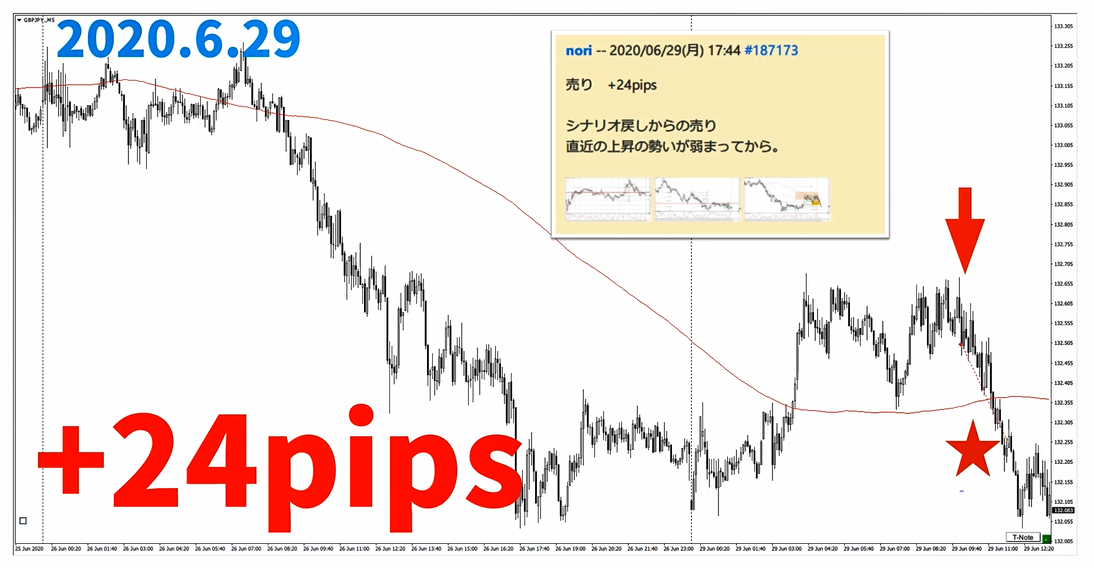f:id:trader-nori:20200630110222p:plain