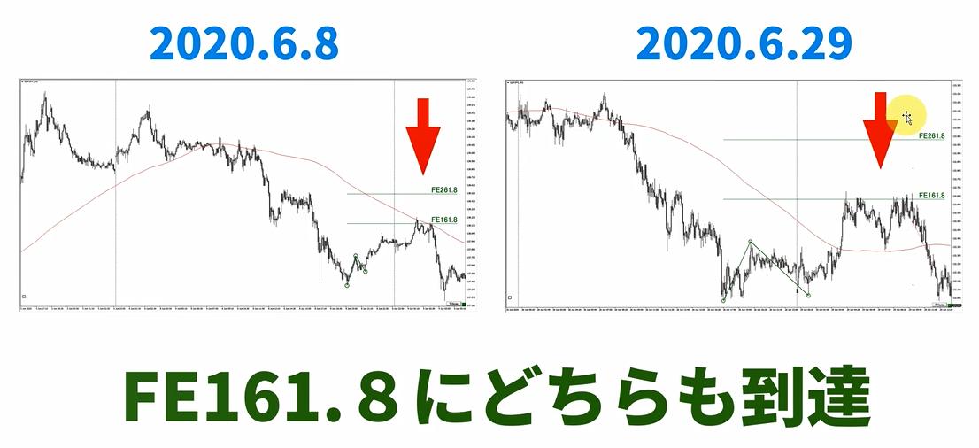 f:id:trader-nori:20200630110236p:plain