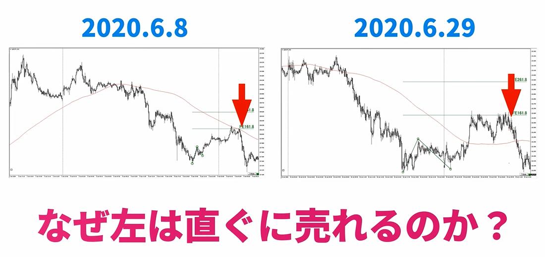 f:id:trader-nori:20200630110240p:plain