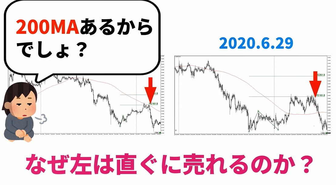 f:id:trader-nori:20200630110245p:plain