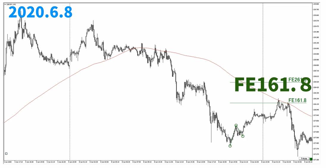 f:id:trader-nori:20200630110251p:plain