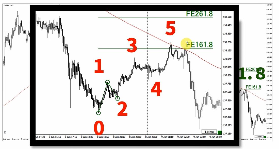 f:id:trader-nori:20200630110256p:plain