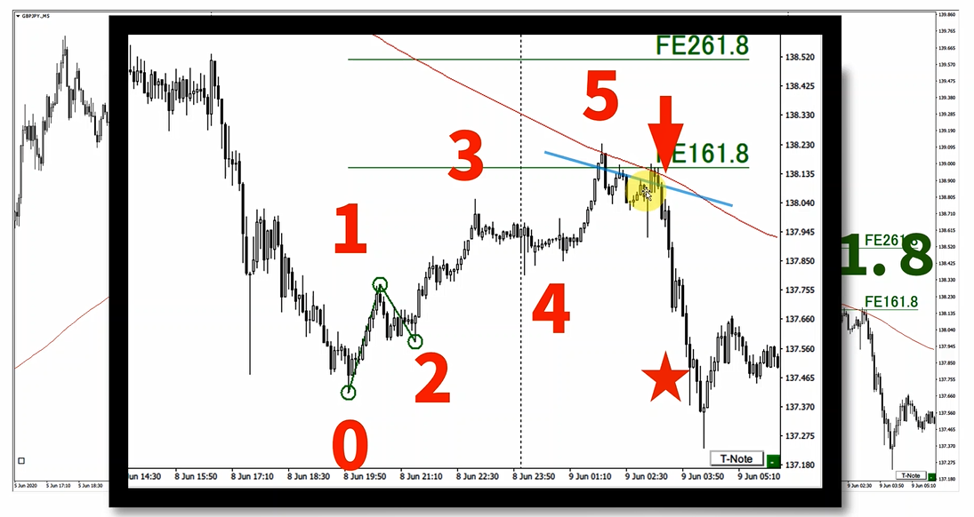 f:id:trader-nori:20200630110300p:plain