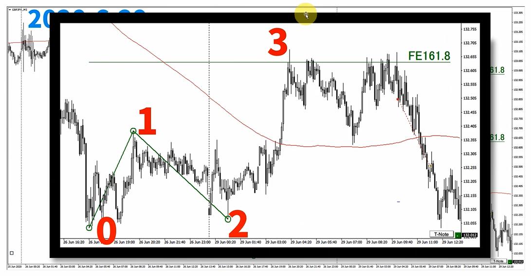 f:id:trader-nori:20200630110312p:plain