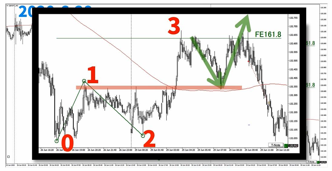 f:id:trader-nori:20200630110317p:plain