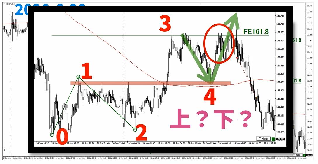 f:id:trader-nori:20200630111453p:plain