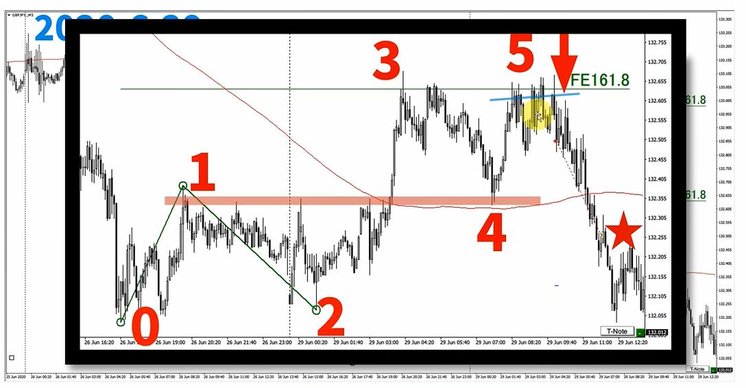 f:id:trader-nori:20200630111457p:plain