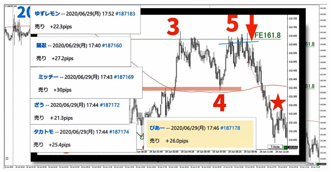 f:id:trader-nori:20200630111502p:plain