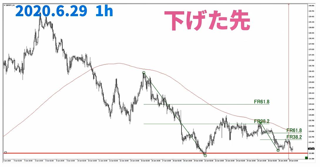 f:id:trader-nori:20200630111507p:plain