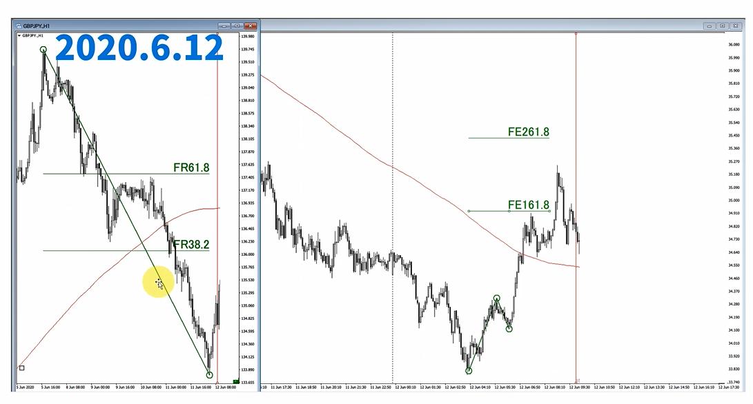 f:id:trader-nori:20200630111512p:plain