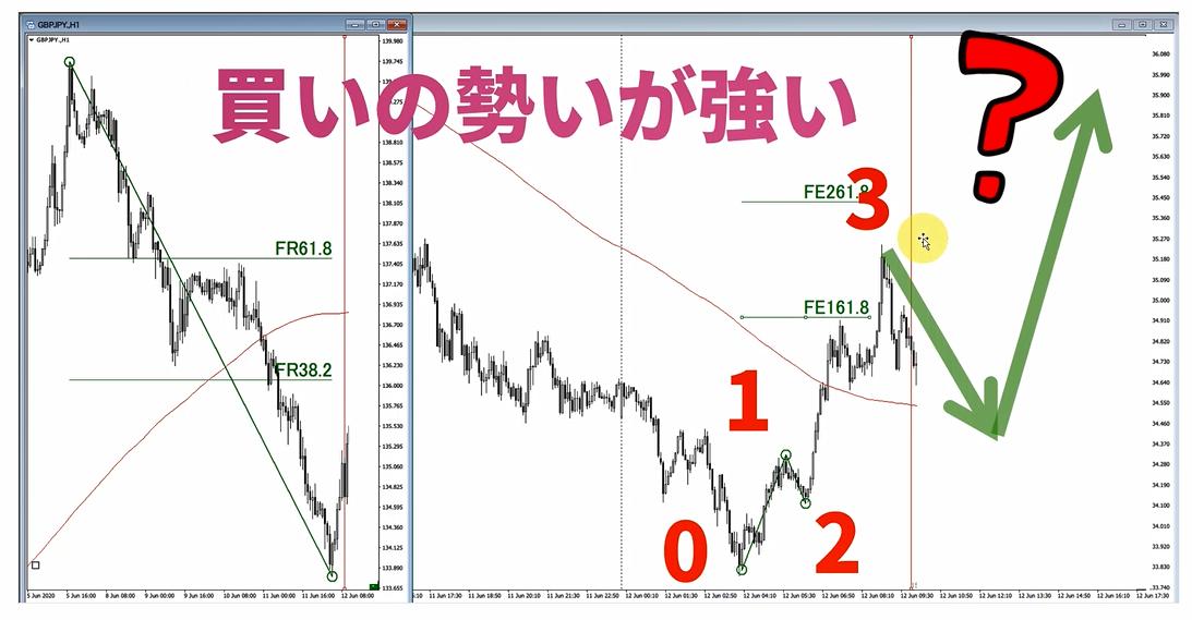 f:id:trader-nori:20200630111517p:plain