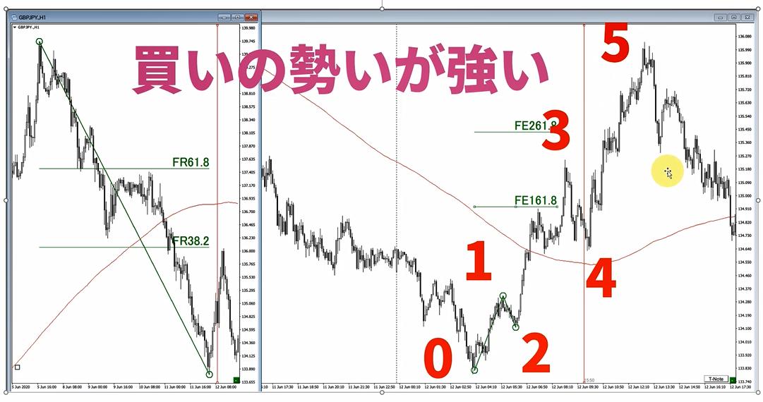 f:id:trader-nori:20200630111521p:plain