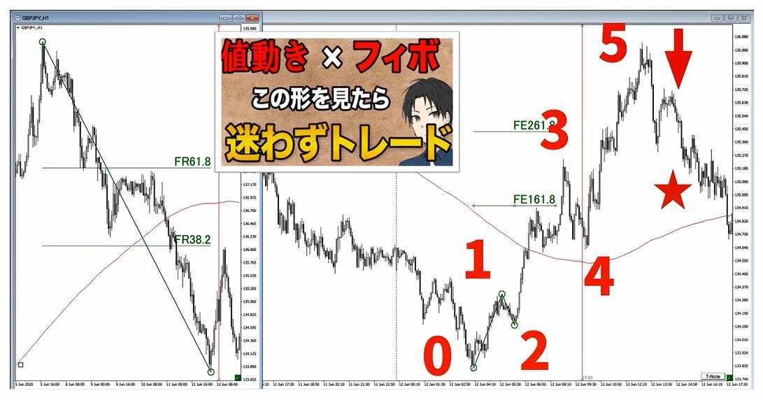 f:id:trader-nori:20200630111525p:plain