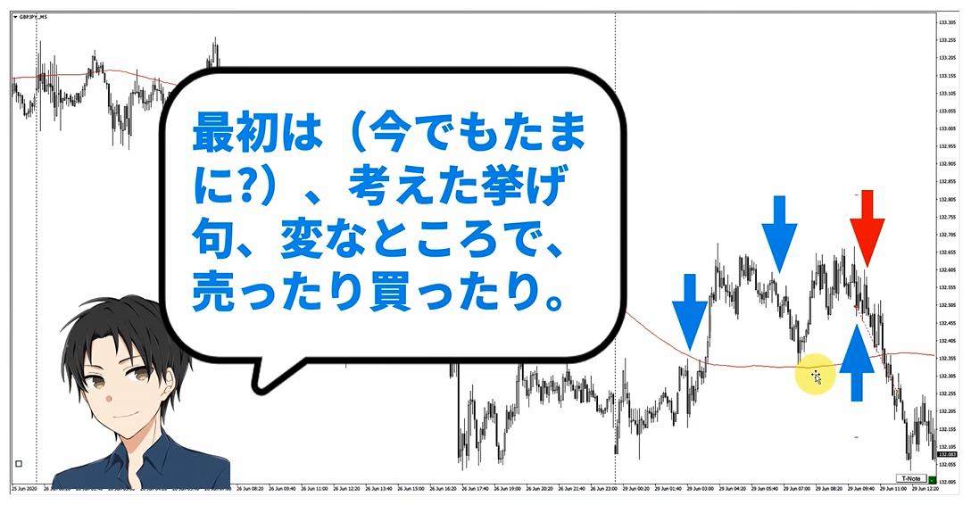 f:id:trader-nori:20200630111530p:plain